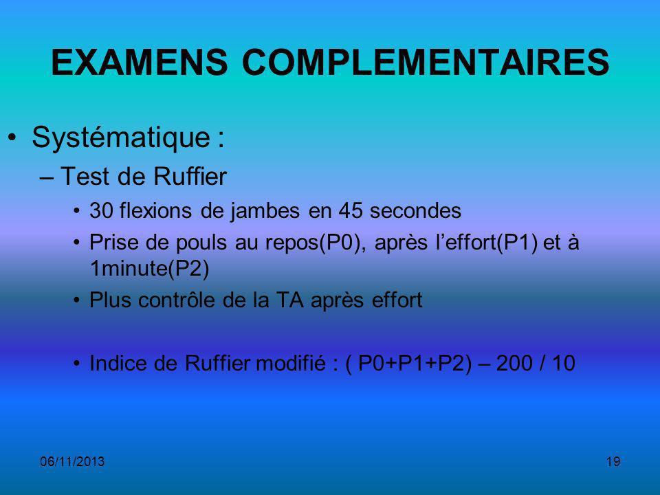 06/11/201319 EXAMENS COMPLEMENTAIRES Systématique : –Test de Ruffier 30 flexions de jambes en 45 secondes Prise de pouls au repos(P0), après leffort(P1) et à 1minute(P2) Plus contrôle de la TA après effort Indice de Ruffier modifié : ( P0+P1+P2) – 200 / 10