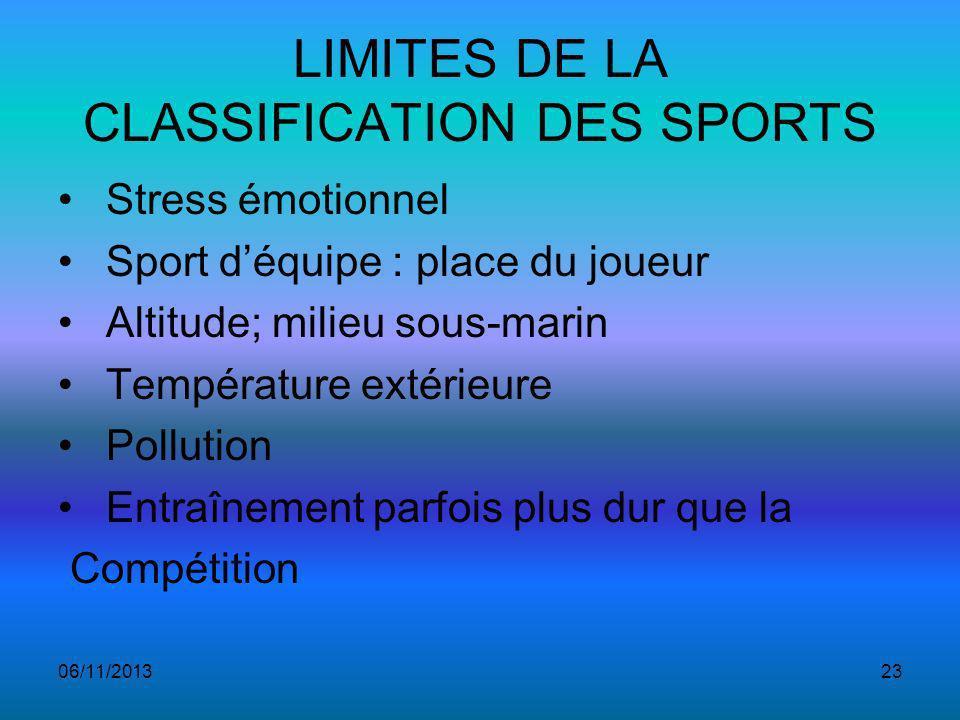 06/11/201323 LIMITES DE LA CLASSIFICATION DES SPORTS Stress émotionnel Sport déquipe : place du joueur Altitude; milieu sous-marin Température extérieure Pollution Entraînement parfois plus dur que la Compétition