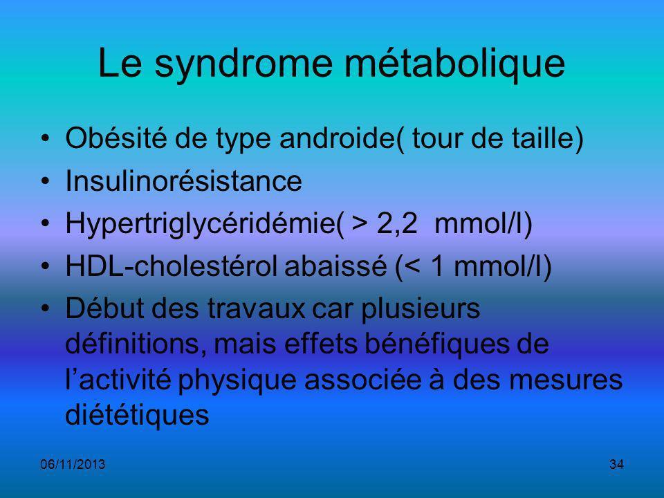 Le syndrome métabolique Obésité de type androide( tour de taille) Insulinorésistance Hypertriglycéridémie( > 2,2 mmol/l) HDL-cholestérol abaissé (< 1 mmol/l) Début des travaux car plusieurs définitions, mais effets bénéfiques de lactivité physique associée à des mesures diététiques 06/11/201334