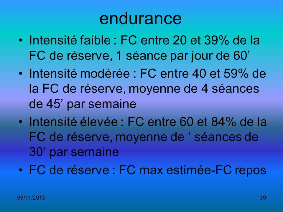 endurance Intensité faible : FC entre 20 et 39% de la FC de réserve, 1 séance par jour de 60 Intensité modérée : FC entre 40 et 59% de la FC de réserve, moyenne de 4 séances de 45 par semaine Intensité élevée : FC entre 60 et 84% de la FC de réserve, moyenne de séances de 30 par semaine FC de réserve : FC max estimée-FC repos 06/11/201339