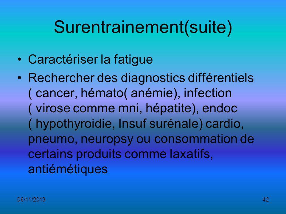 Surentrainement(suite) Caractériser la fatigue Rechercher des diagnostics différentiels ( cancer, hémato( anémie), infection ( virose comme mni, hépatite), endoc ( hypothyroidie, Insuf surénale) cardio, pneumo, neuropsy ou consommation de certains produits comme laxatifs, antiémétiques 06/11/201342
