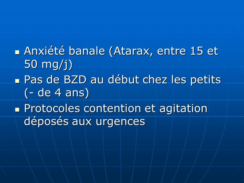 Anxiété banale (Atarax, entre 15 et 50 mg/j) Anxiété banale (Atarax, entre 15 et 50 mg/j) Pas de BZD au début chez les petits (- de 4 ans) Pas de BZD