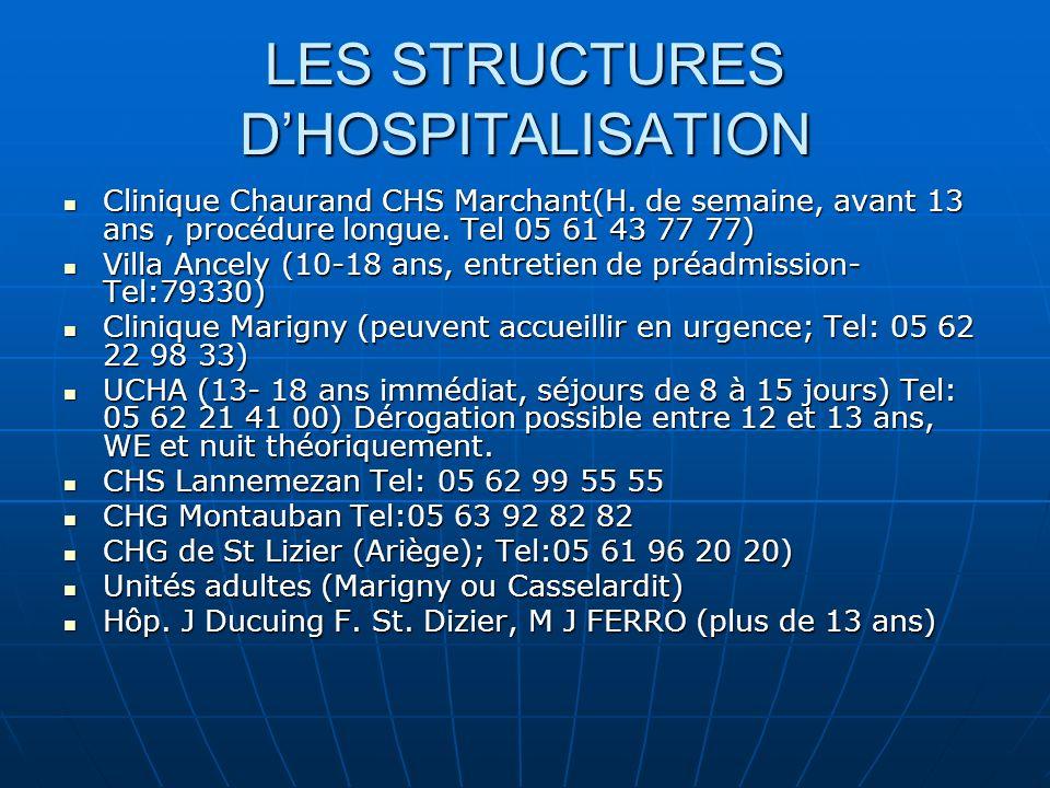 LES STRUCTURES DHOSPITALISATION Clinique Chaurand CHS Marchant(H. de semaine, avant 13 ans, procédure longue. Tel 05 61 43 77 77) Clinique Chaurand CH