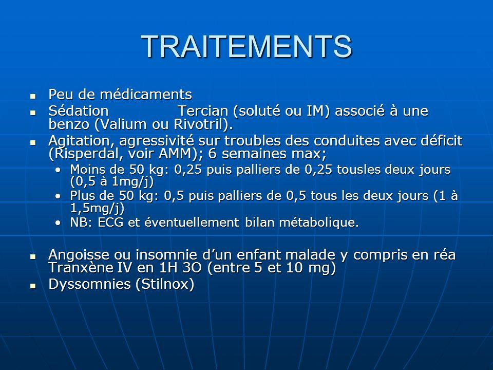 TRAITEMENTS Peu de médicaments Peu de médicaments SédationTercian (soluté ou IM) associé à une benzo (Valium ou Rivotril). SédationTercian (soluté ou