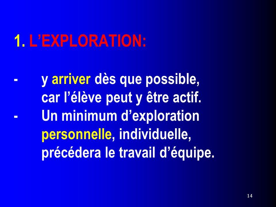 14 1. LEXPLORATION: -y arriver dès que possible, car lélève peut y être actif. -Un minimum dexploration personnelle, individuelle, précédera le travai
