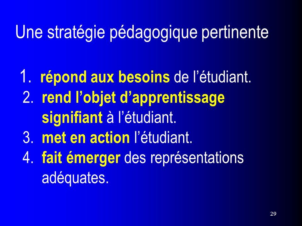 29 Une stratégie pédagogique pertinente 1. répond aux besoins de létudiant. 2. rend lobjet dapprentissage signifiant à létudiant. 3. met en action lét