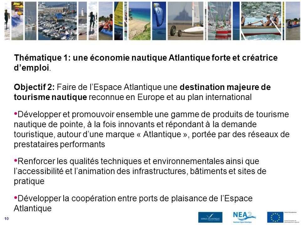 10 Thématique 1: une économie nautique Atlantique forte et créatrice demploi. Objectif 2: Faire de lEspace Atlantique une destination majeure de touri