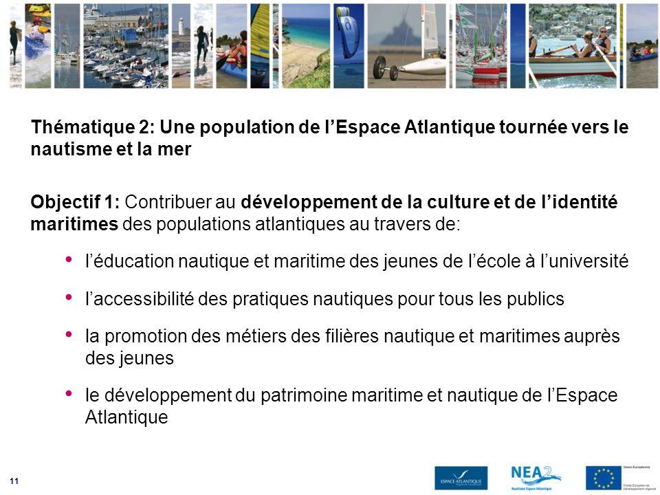 11 Thématique 2: Une population de lEspace Atlantique tournée vers le nautisme et la mer Objectif 1: Contribuer au développement de la culture et de l