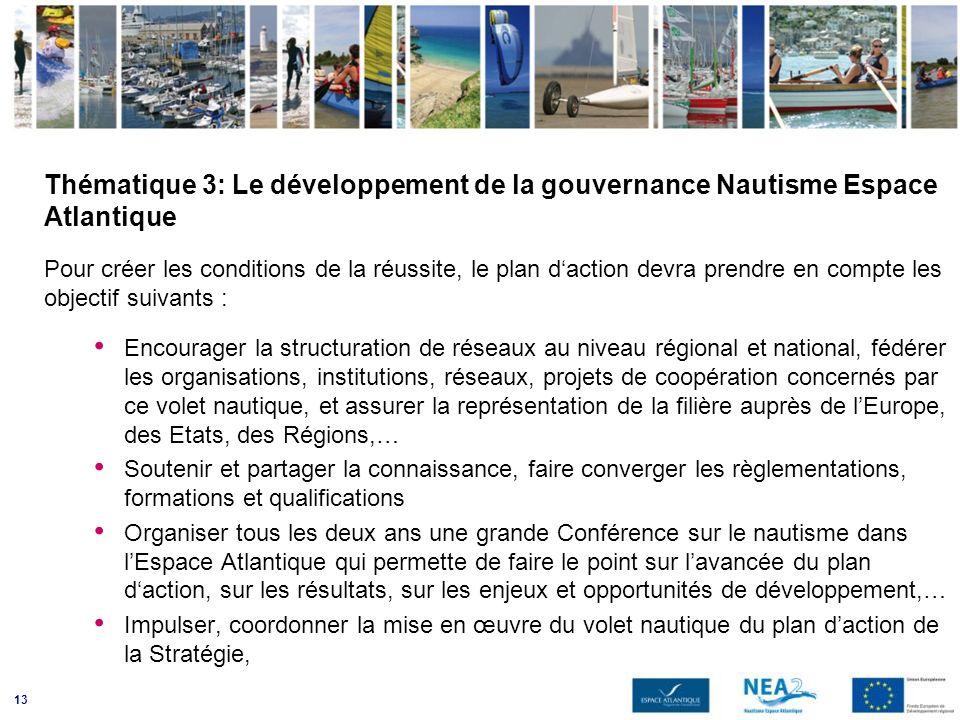 13 Thématique 3: Le développement de la gouvernance Nautisme Espace Atlantique Pour créer les conditions de la réussite, le plan daction devra prendre