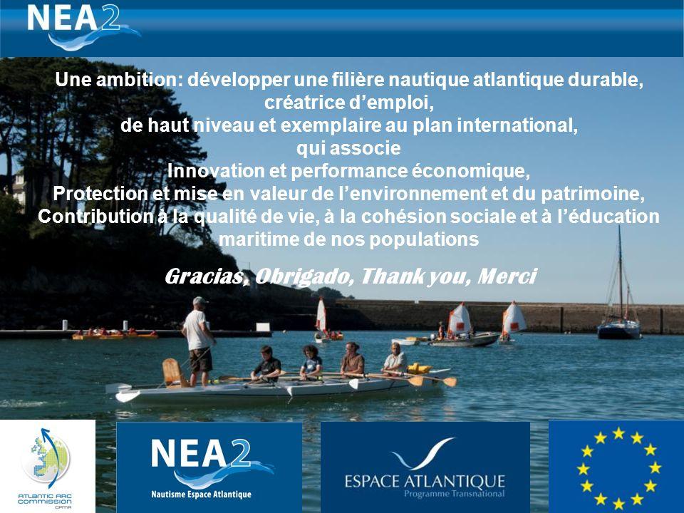 14 Une ambition: développer une filière nautique atlantique durable, créatrice demploi, de haut niveau et exemplaire au plan international, qui associ