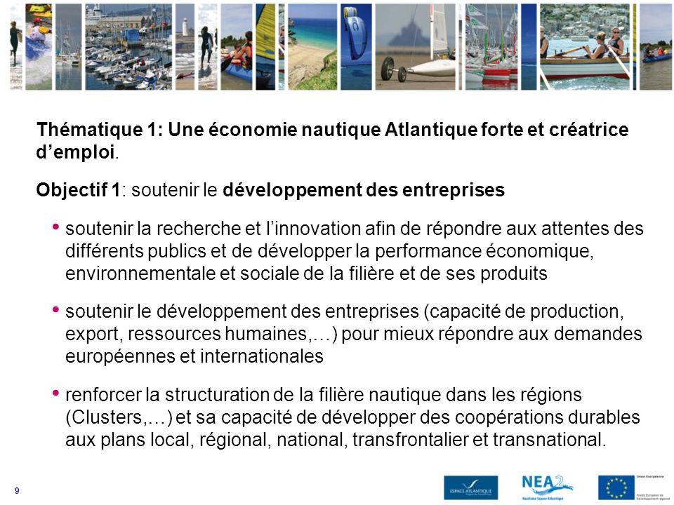9 Thématique 1: Une économie nautique Atlantique forte et créatrice demploi. Objectif 1: soutenir le développement des entreprises soutenir la recherc