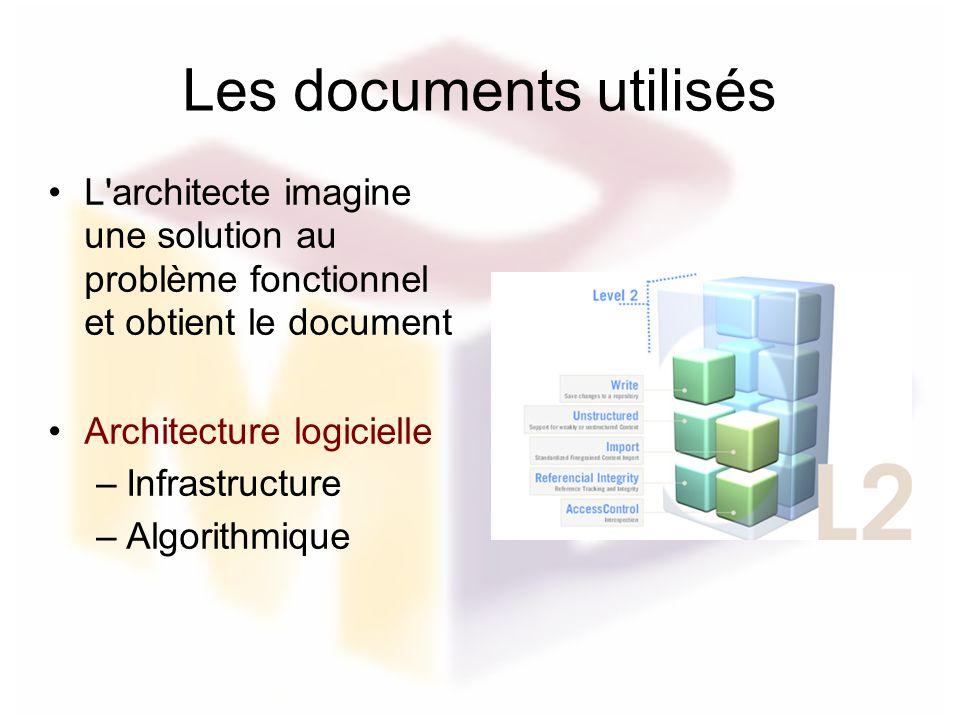 Les documents utilisés L'architecte imagine une solution au problème fonctionnel et obtient le document Architecture logicielle –Infrastructure –Algor