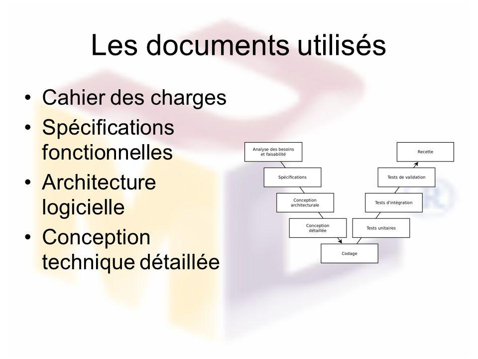 Les documents utilisés Cahier des charges Spécifications fonctionnelles Architecture logicielle Conception technique détaillée