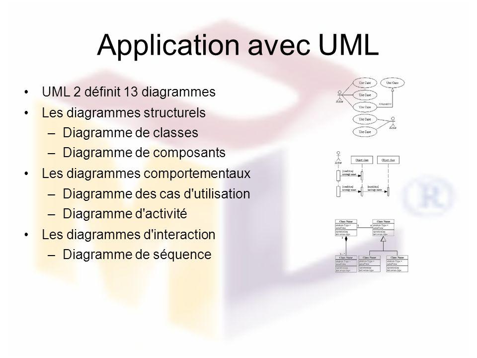 Application avec UML UML 2 définit 13 diagrammes Les diagrammes structurels –Diagramme de classes –Diagramme de composants Les diagrammes comportement