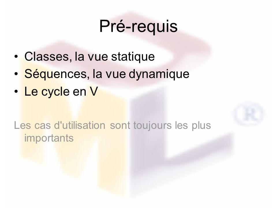 Pré-requis Classes, la vue statique Séquences, la vue dynamique Le cycle en V Les cas d'utilisation sont toujours les plus importants