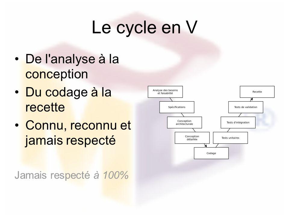Le cycle en V De l'analyse à la conception Du codage à la recette Connu, reconnu et jamais respecté Jamais respecté à 100%