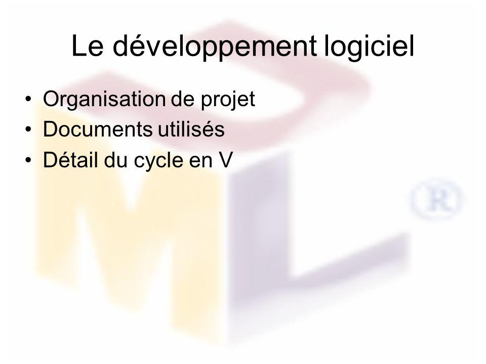 Le développement logiciel Organisation de projet Documents utilisés Détail du cycle en V