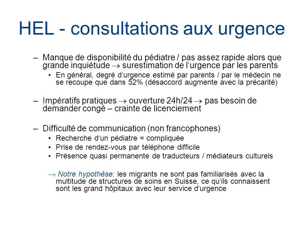 –Manque de disponibilité du pédiatre / pas assez rapide alors que grande inquiétude surestimation de lurgence par les parents En général, degré durgen