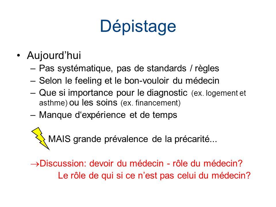 Dépistage Aujourdhui –Pas systématique, pas de standards / règles –Selon le feeling et le bon-vouloir du médecin –Que si importance pour le diagnostic