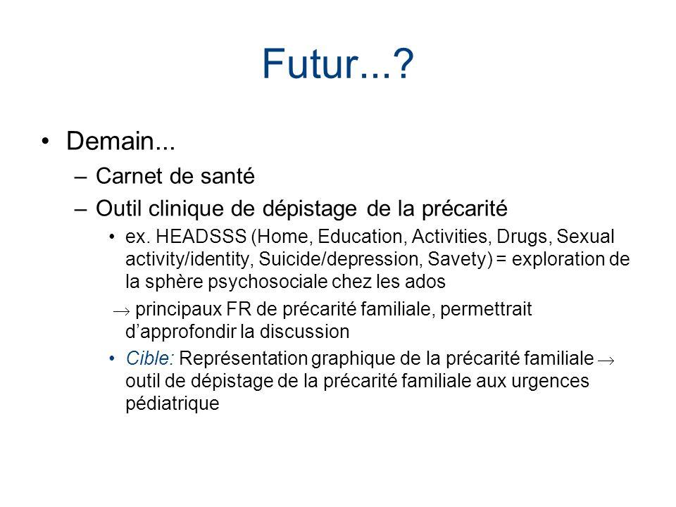 Futur...? Demain... –Carnet de santé –Outil clinique de dépistage de la précarité ex. HEADSSS (Home, Education, Activities, Drugs, Sexual activity/ide