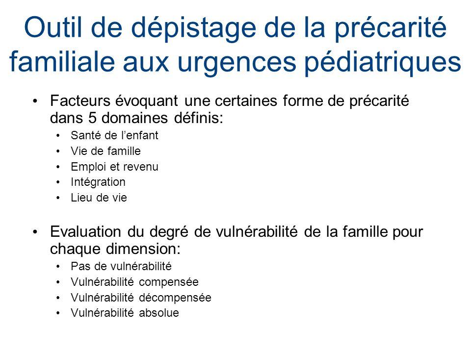 Outil de dépistage de la précarité familiale aux urgences pédiatriques Facteurs évoquant une certaines forme de précarité dans 5 domaines définis: San