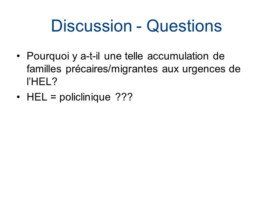 Discussion - Questions Pourquoi y a-t-il une telle accumulation de familles précaires/migrantes aux urgences de lHEL? HEL = policlinique ???