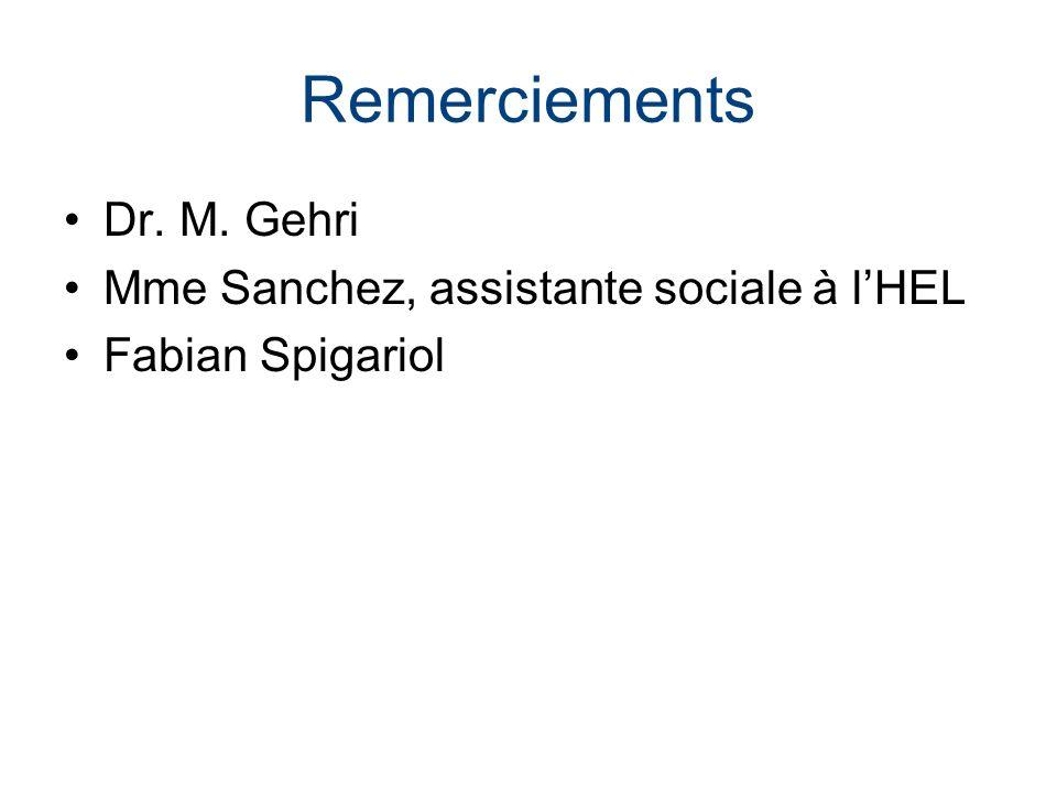 Remerciements Dr. M. Gehri Mme Sanchez, assistante sociale à lHEL Fabian Spigariol