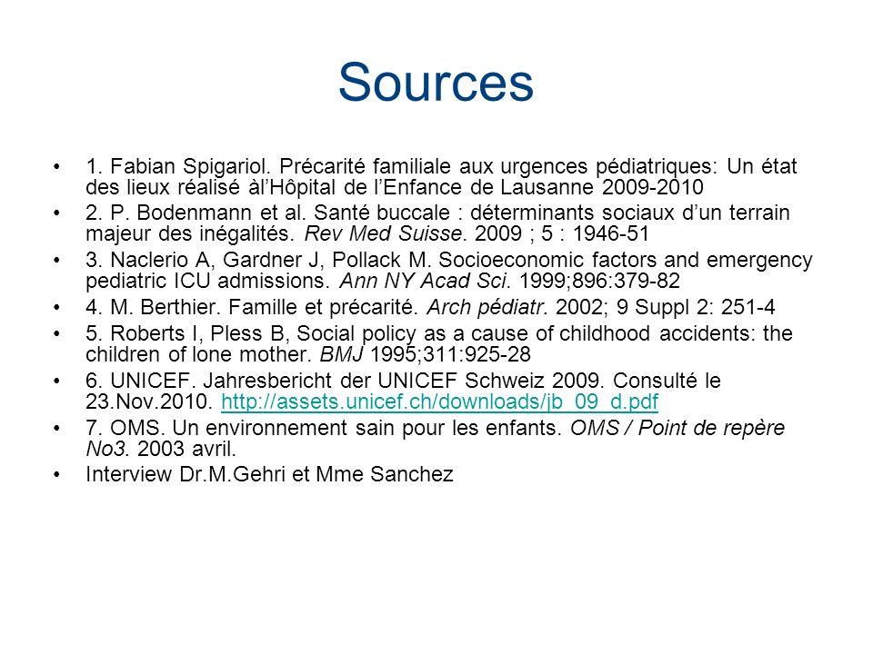 Sources 1. Fabian Spigariol. Précarité familiale aux urgences pédiatriques: Un état des lieux réalisé àlHôpital de lEnfance de Lausanne 2009-2010 2. P