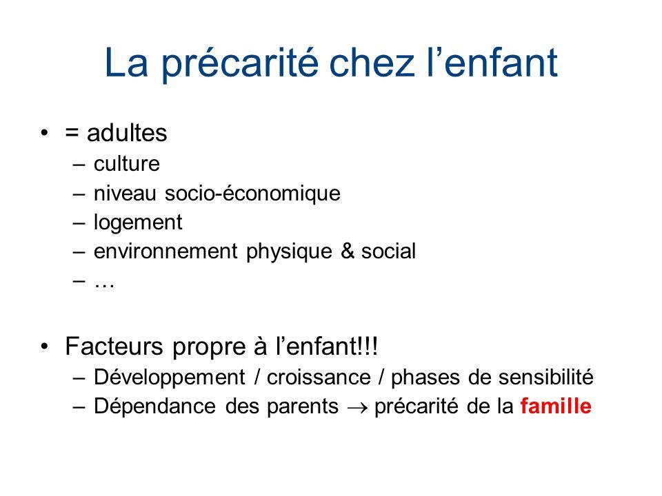 La précarité chez lenfant = adultes –culture –niveau socio-économique –logement –environnement physique & social –…–… Facteurs propre à lenfant!!! –Dé