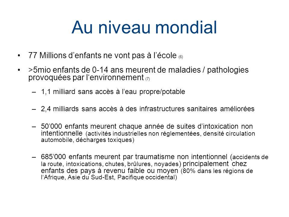 Au niveau mondial 77 Millions denfants ne vont pas à lécole (6) >5mio enfants de 0-14 ans meurent de maladies / pathologies provoquées par lenvironnem