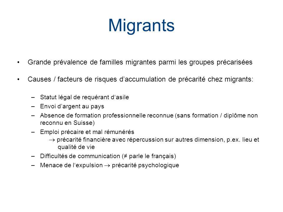 Migrants Grande prévalence de familles migrantes parmi les groupes précarisées Causes / facteurs de risques daccumulation de précarité chez migrants: