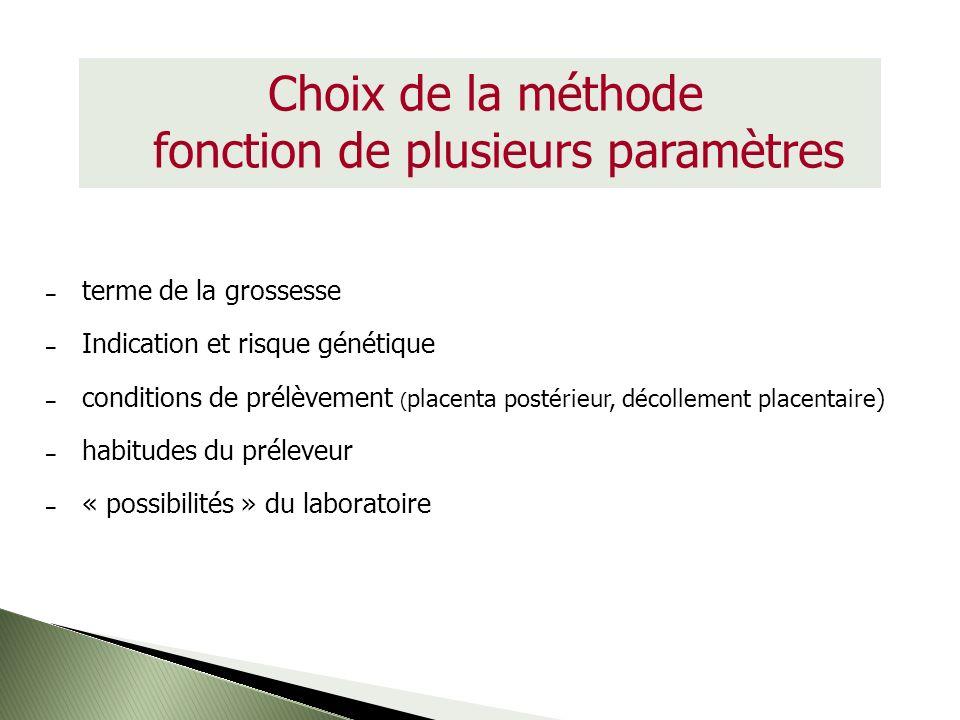 Choix de la méthode fonction de plusieurs paramètres – terme de la grossesse – Indication et risque génétique – conditions de prélèvement ( placenta p