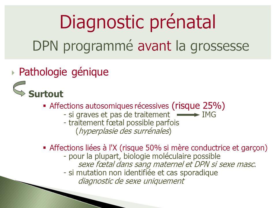 Pathologie génique Surtout Affections autosomiques récessives (risque 25%) - si graves et pas de traitement IMG - traitement fœtal possible parfois (h