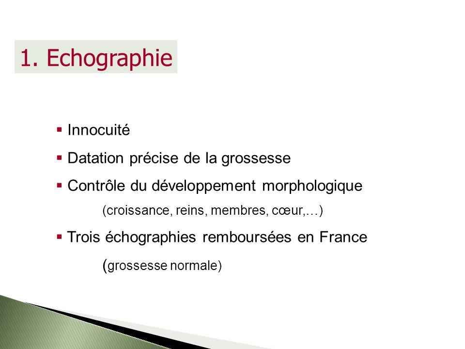 1. Echographie Innocuité Datation précise de la grossesse Contrôle du développement morphologique (croissance, reins, membres, cœur,…) Trois échograph