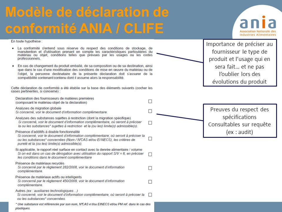 Modèle de déclaration de conformité ANIA / CLIFE Importance de préciser au fournisseur le type de produit et lusage qui en sera fait… et ne pas loubli