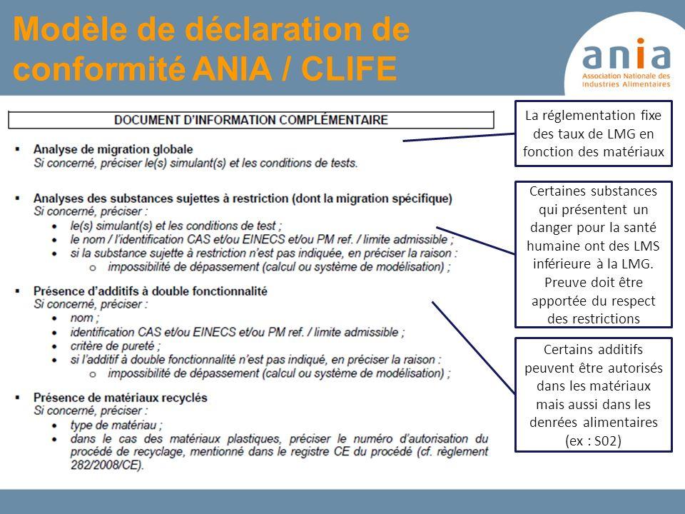 Modèle de déclaration de conformité ANIA / CLIFE La réglementation fixe des taux de LMG en fonction des matériaux Certaines substances qui présentent