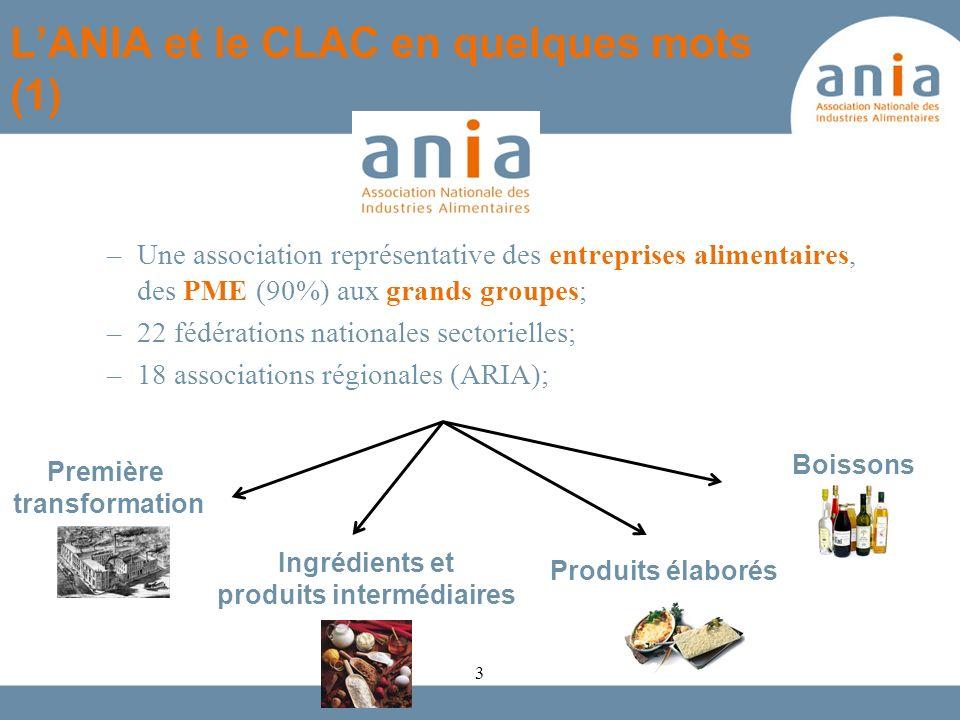 LANIA et le CLAC en quelques mots (1) –Une association représentative des entreprises alimentaires, des PME (90%) aux grands groupes; –22 fédérations