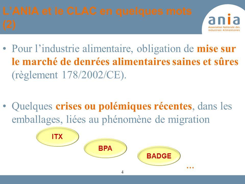 En 2002, les industries alimentaires et les industries françaises de lemballage signent une charte dengagement démarche de coopération pour une approche intégrée aliment / emballage En 2004, création du comité de liaison ANIA / CLIFE (CLAC) : –Dispositif dalerte, de prévention et de gestion de crise –Veille réglementaire, scientifique et technique –Pilotage dactions communes 5 LANIA et le CLAC en quelques mots (3)