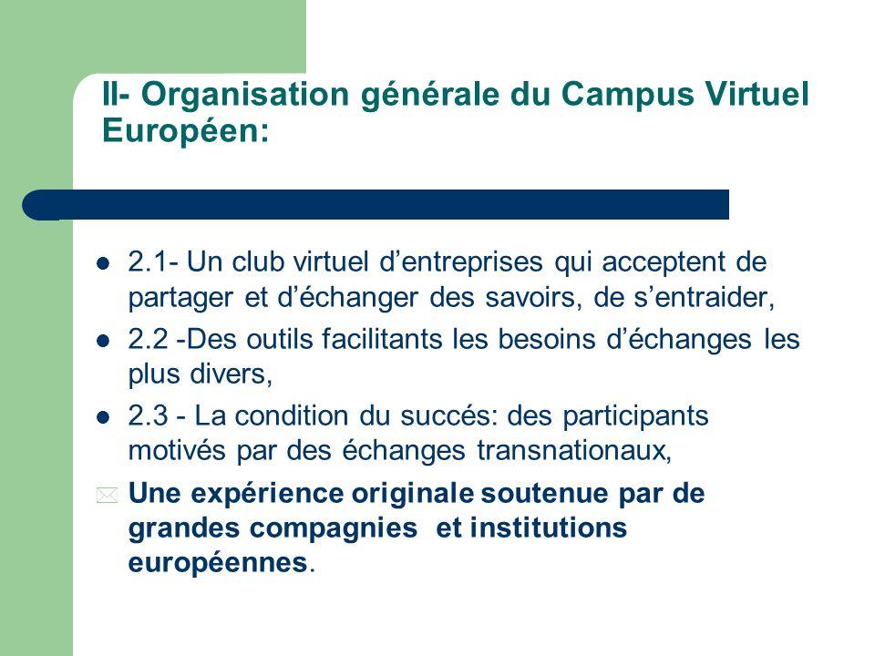 1.3 Créer un réseau européen favorisant les échanges coopératif de savoir-faire & daffaires Linformatisation des PME est propice aux échanges coopérat