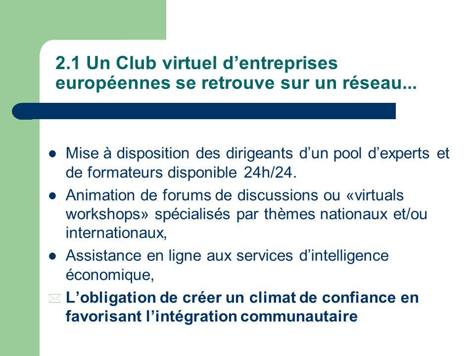 2.1 Un Club virtuel dentreprises européennes se retrouve sur un réseau...