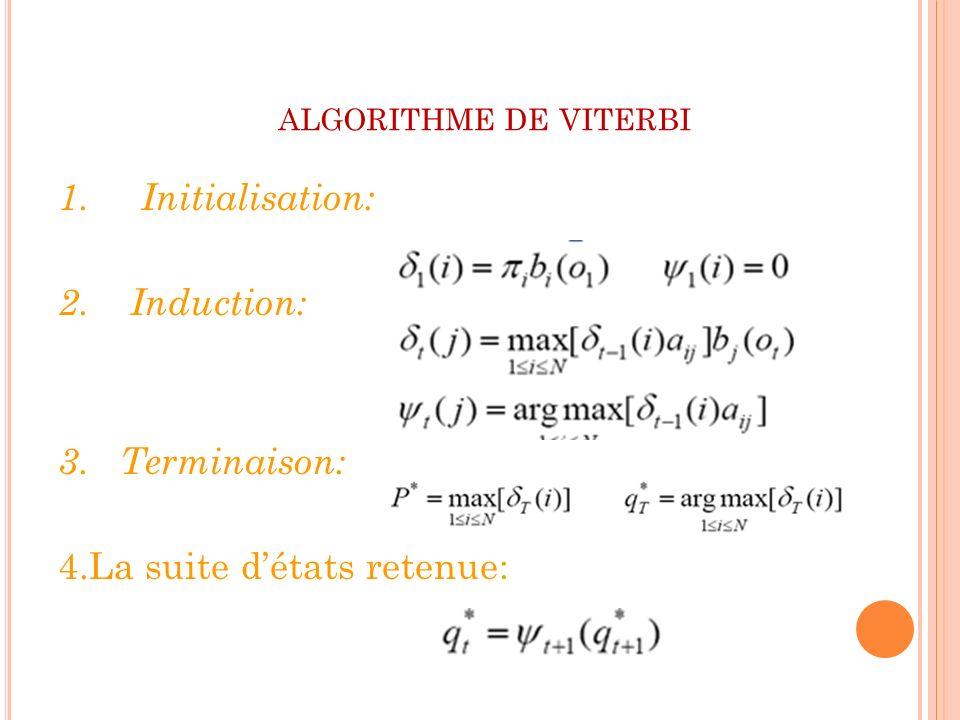 ALGORITHME DE VITERBI 1. Initialisation: 2. Induction: 3. Terminaison: 4.La suite détats retenue: