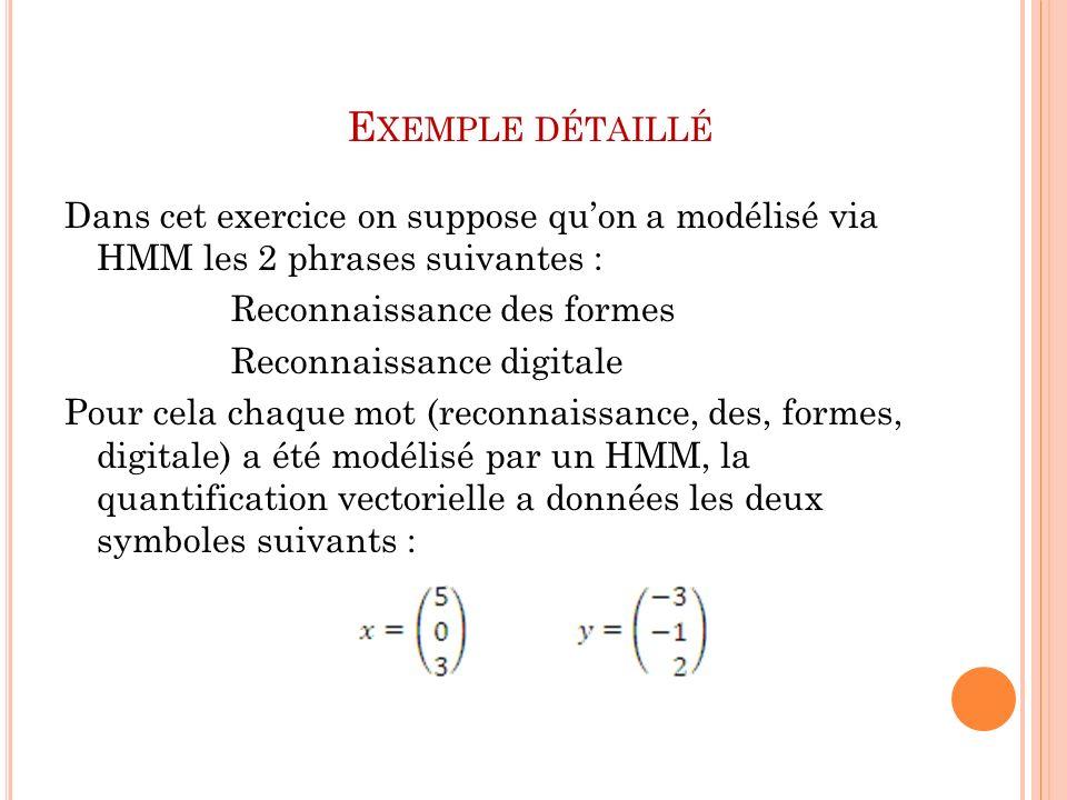 E XEMPLE DÉTAILLÉ Dans cet exercice on suppose quon a modélisé via HMM les 2 phrases suivantes : Reconnaissance des formes Reconnaissance digitale Pou