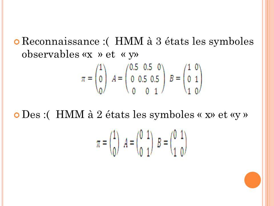 Reconnaissance :( HMM à 3 états les symboles observables «x » et « y» Des :( HMM à 2 états les symboles « x» et «y »