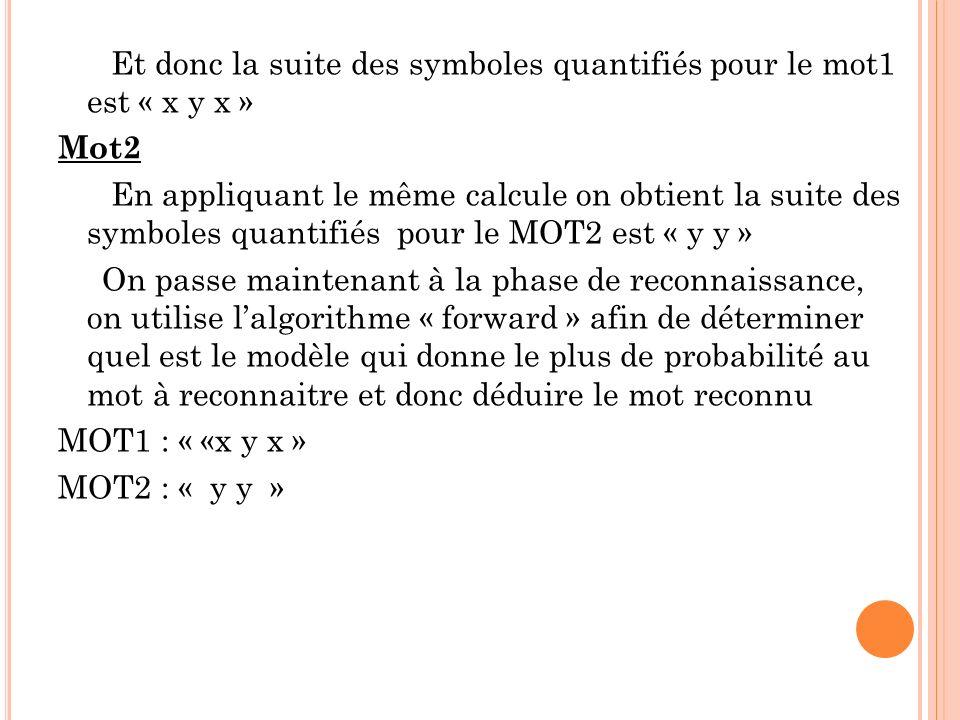 Et donc la suite des symboles quantifiés pour le mot1 est « x y x » Mot2 En appliquant le même calcule on obtient la suite des symboles quantifiés pou