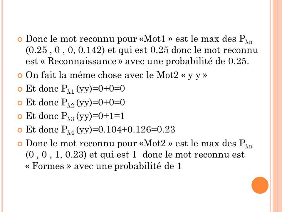 Donc le mot reconnu pour «Mot1 » est le max des P λn (0.25, 0, 0, 0.142) et qui est 0.25 donc le mot reconnu est « Reconnaissance » avec une probabili