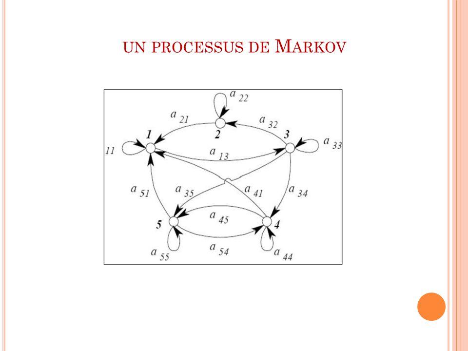 UN PROCESSUS DE M ARKOV