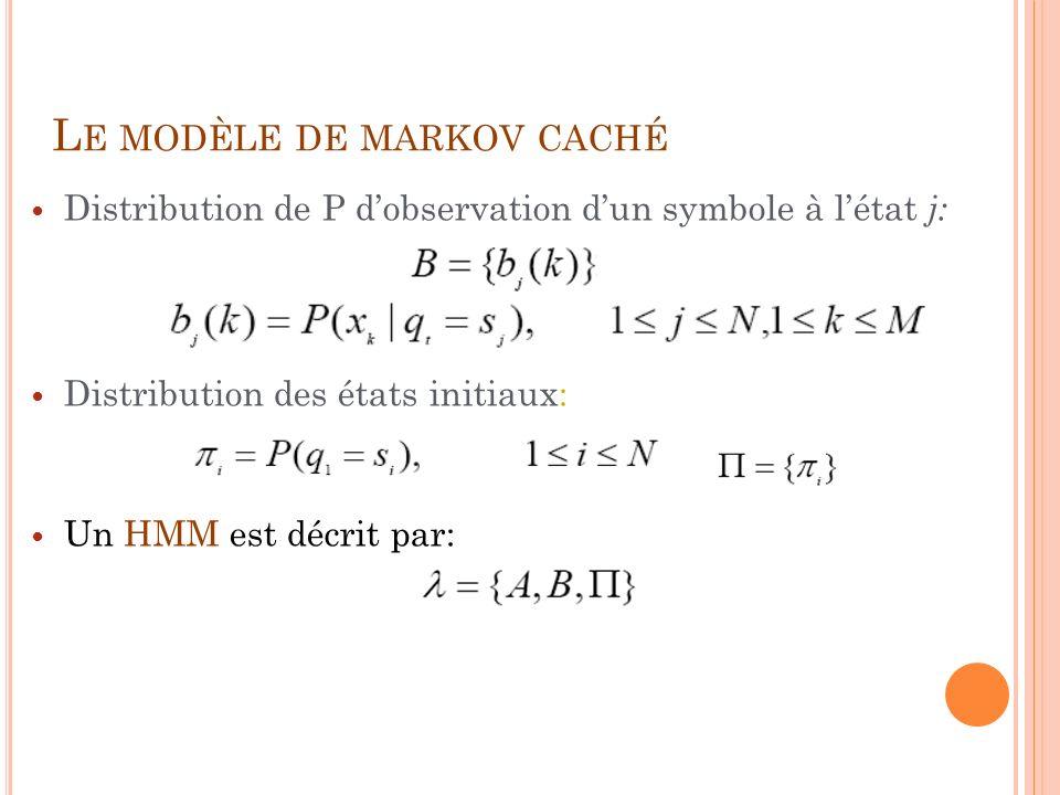 L E MODÈLE DE MARKOV CACHÉ Distribution de P dobservation dun symbole à létat j: Distribution des états initiaux: Un HMM est décrit par: