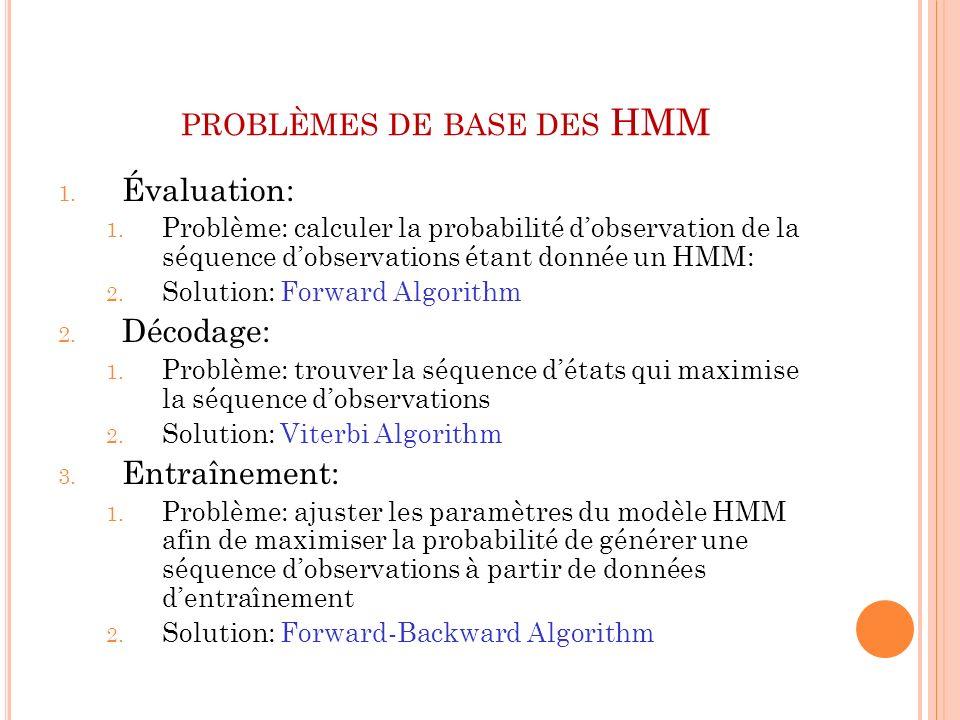 PROBLÈMES DE BASE DES HMM 1. Évaluation: 1. Problème: calculer la probabilité dobservation de la séquence dobservations étant donnée un HMM: 2. Soluti
