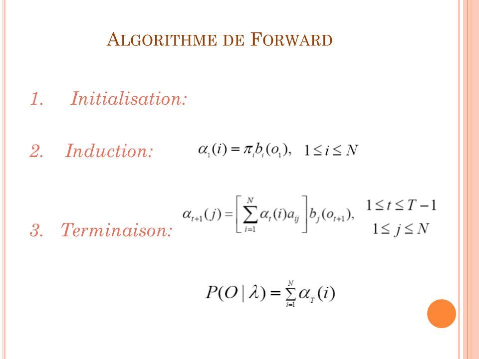 A LGORITHME DE F ORWARD 1. Initialisation: 2. Induction: 3. Terminaison: