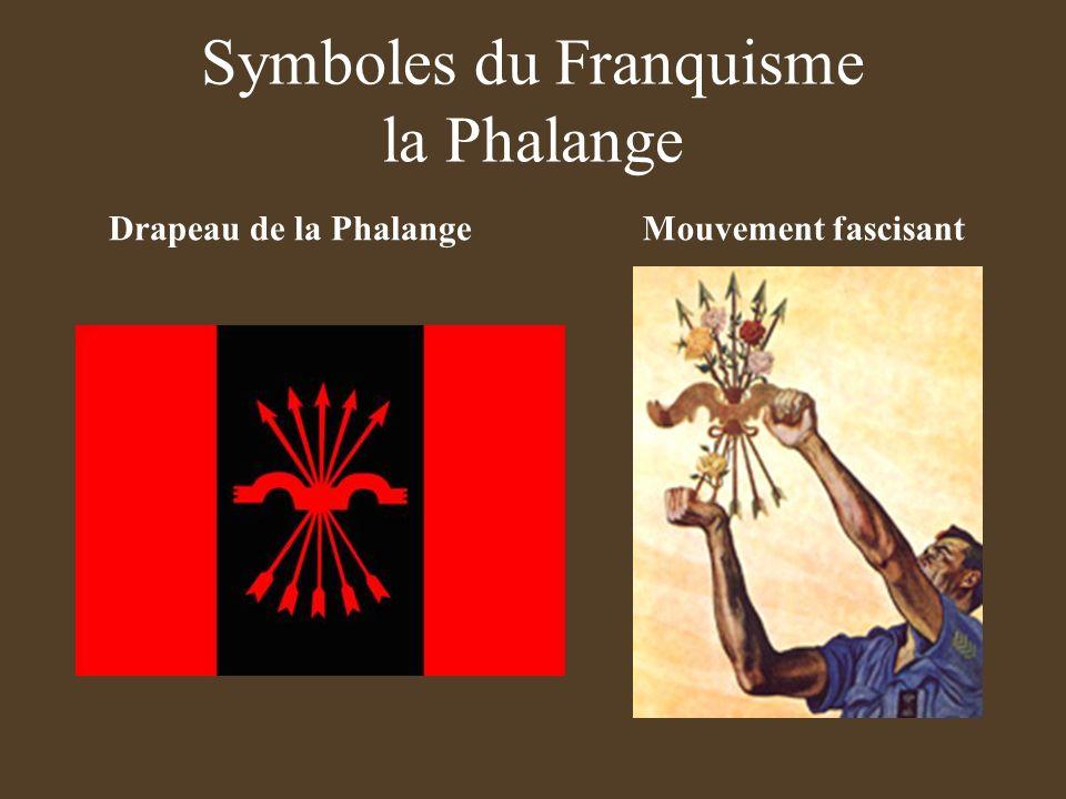 Le Franquisme Linfluence du Fascisme italien (mais pas dantisémitisme) Lappui de lEglise catholique La Haine du Socialisme La peur du collectivisme Le